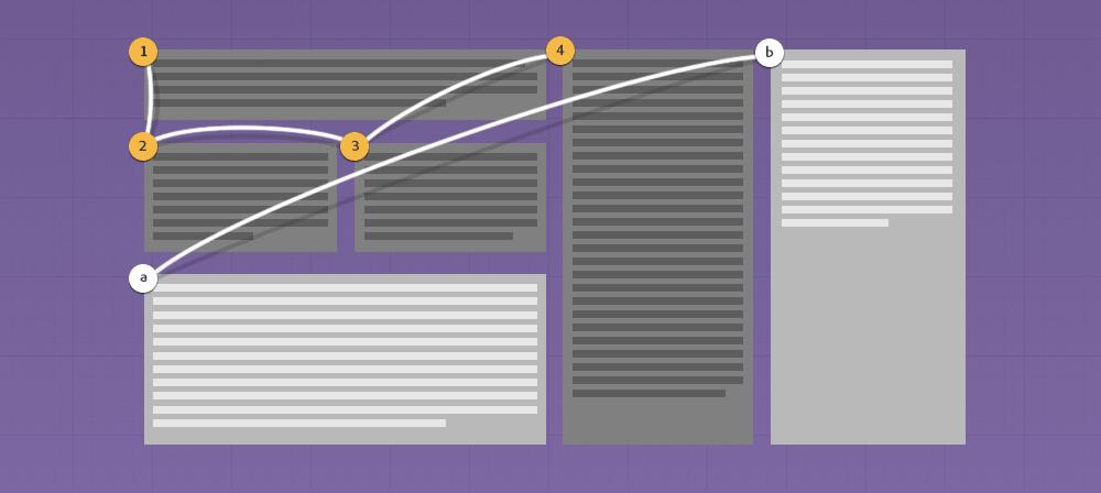 CSS Regions and Edge Reflow