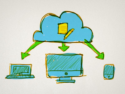 Article illustration for A cloud-centric software licence