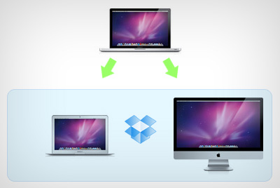 Article illustration for A cloud-centric Mac set-up